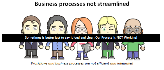 Business processes not streamlined