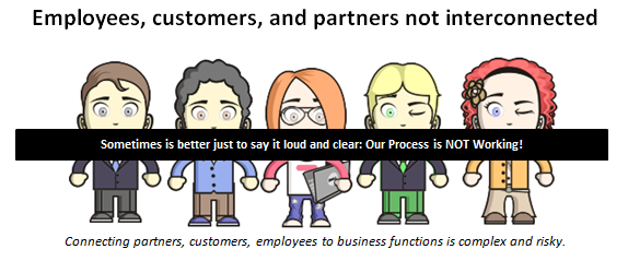 Employees, customers, and partners not interconnected