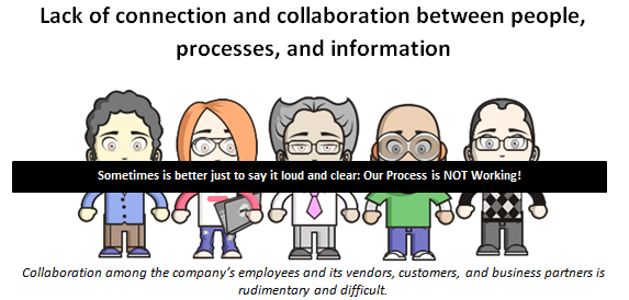 Lack of connection and collaboration between people, processes, and information